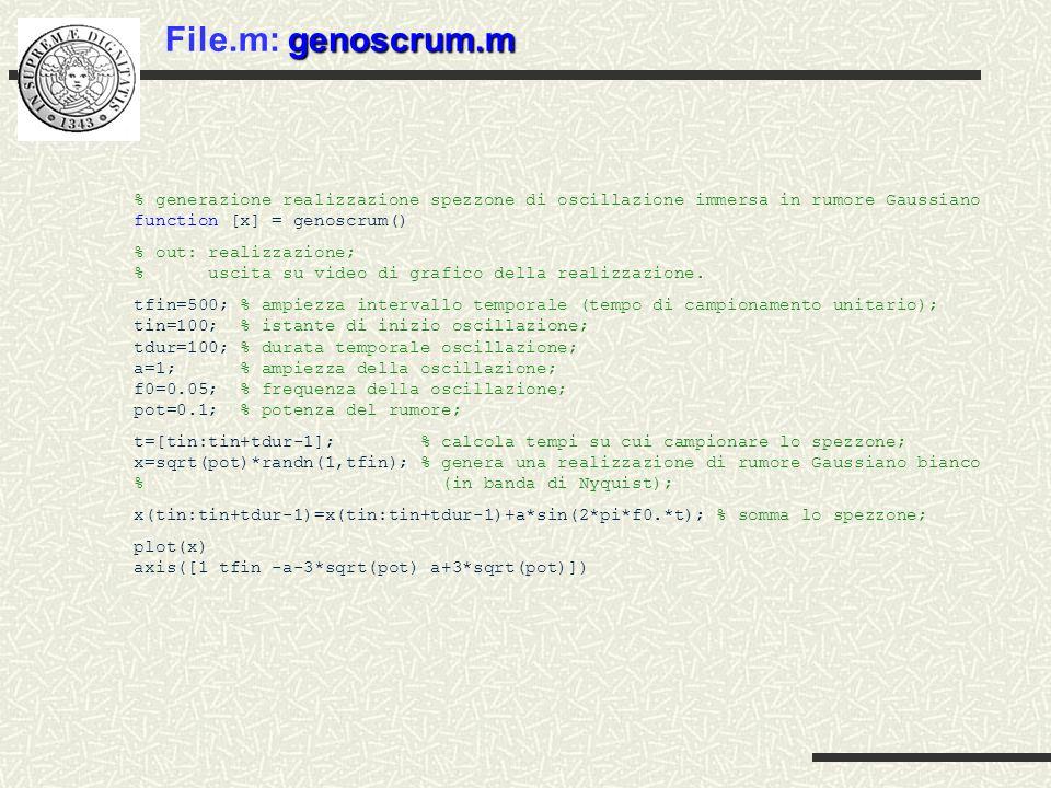 File.m: genoscrum.m % generazione realizzazione spezzone di oscillazione immersa in rumore Gaussiano function [x] = genoscrum()